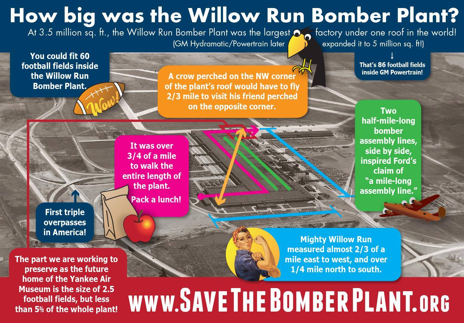 How Big Was Willow Run.jpg